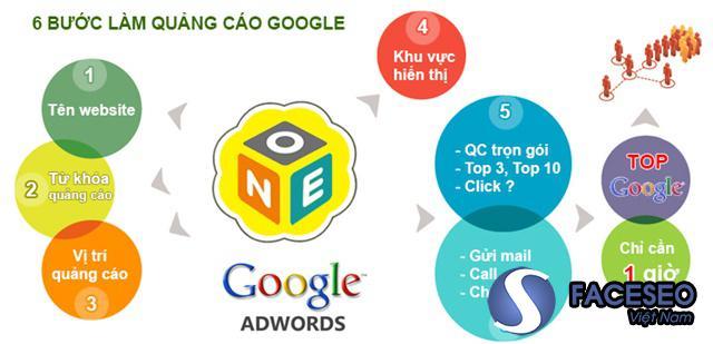 quang-cao-google-adwords-gia-re-hcm-6